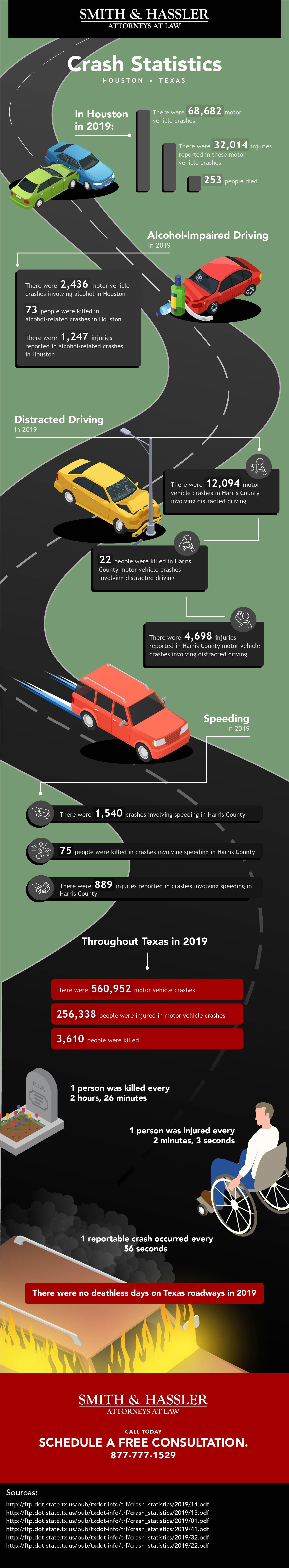 Crash Statistics infographic