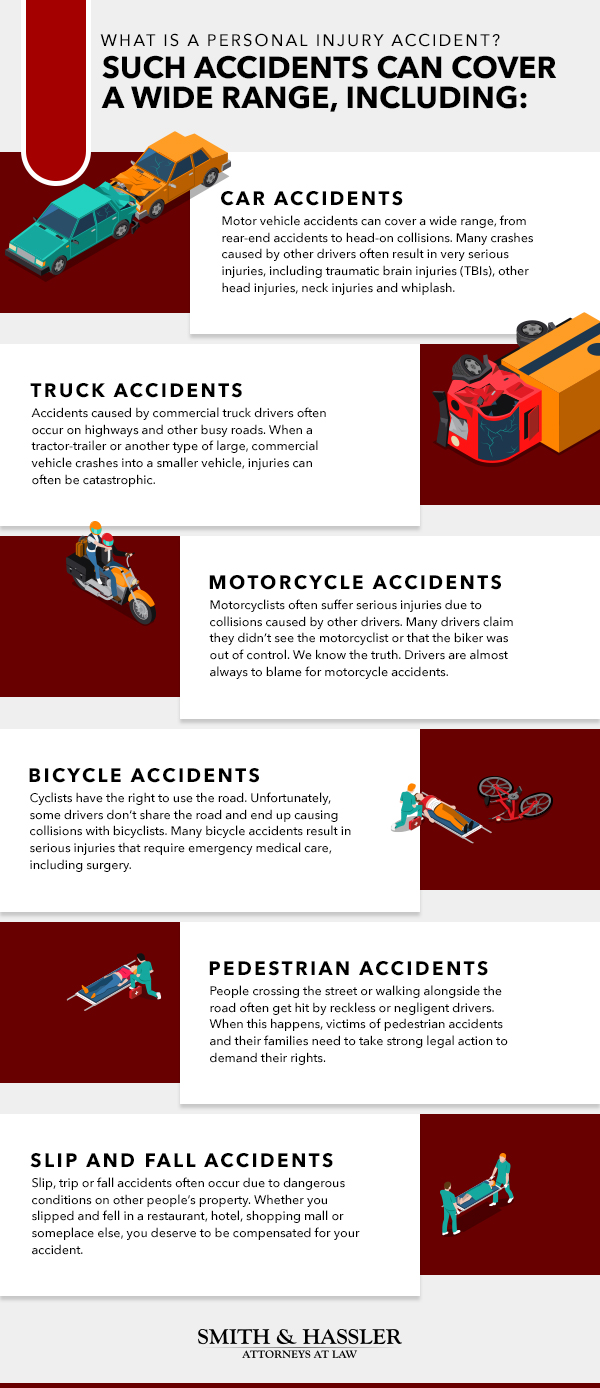 Personal Injury Infographic